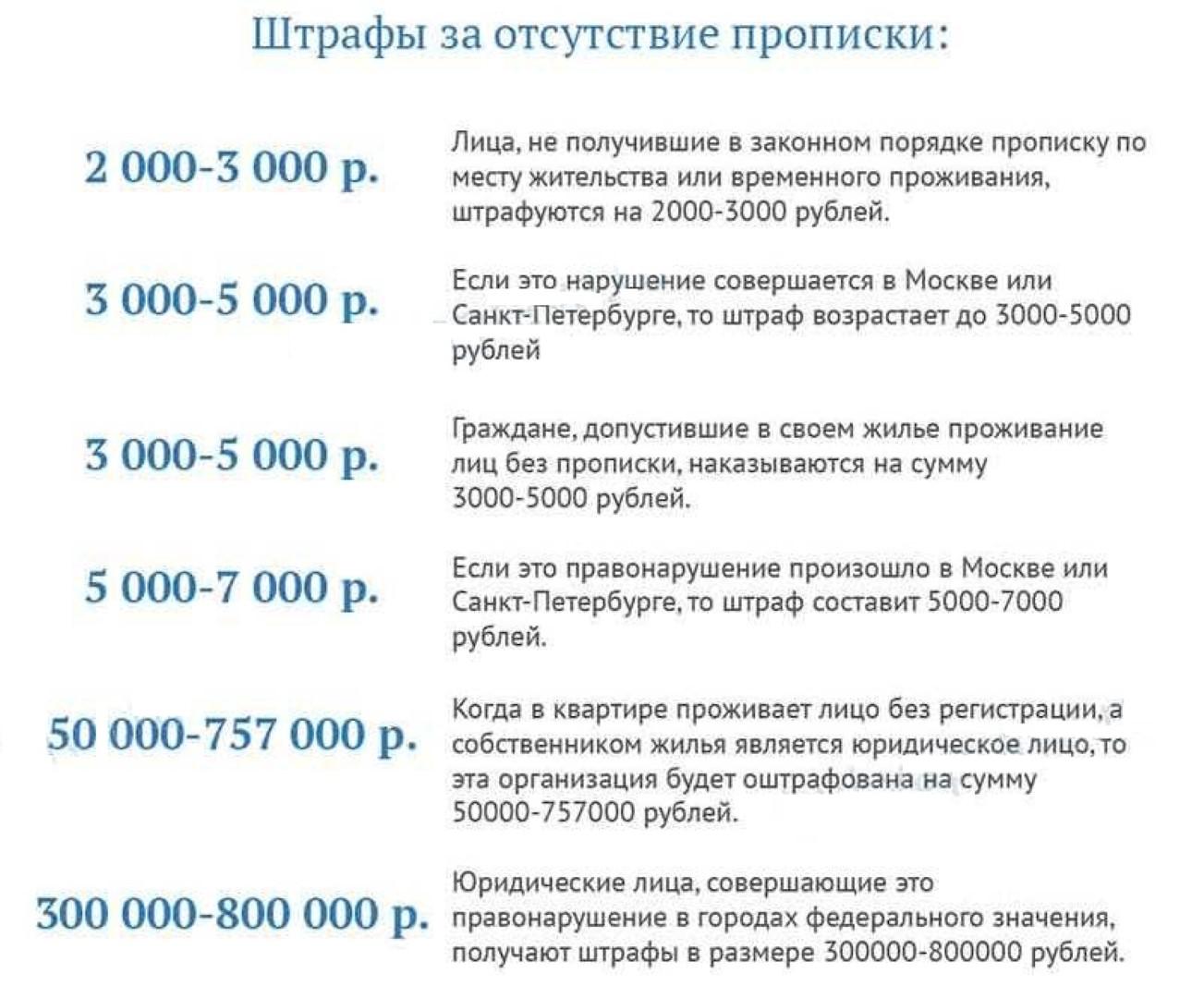 Сколько можно жить без регистрации (время)